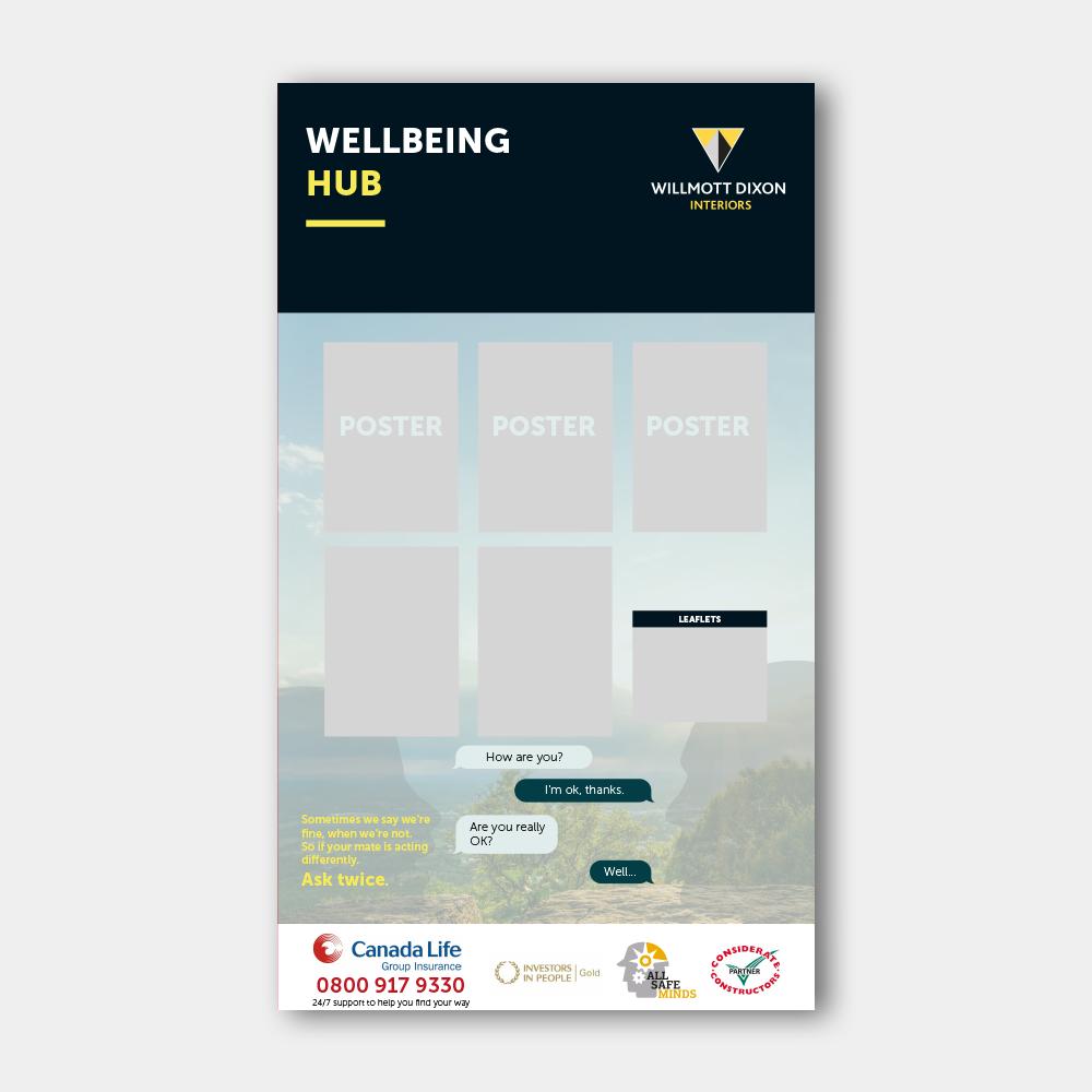 Wellbeing Hub INT
