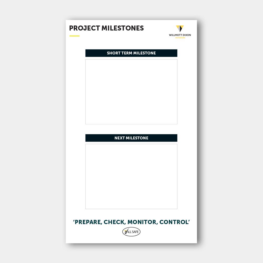 Project Milestones Boards